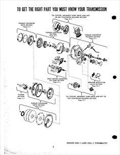 Allison MT Series Parts Catalog for Transmissions MT 30