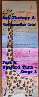 Art Therapy Understanding Grief Part 6 of 8 - Upward Turn (Phase Gravel Driveway, Emotional Healing, Art Therapy, Grief, Arts And Crafts, Pretty, Blog, Gravel Path, Blogging