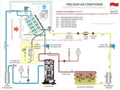 Hvac Air Conditioning, Refrigeration And Air Conditioning, Carrier Air Conditioner, Evaporative Air Conditioner, Ac Wiring, Electrical Wiring, Hvac Maintenance, Hvac Repair, Split Ac