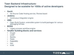 Tizen is the new platform from Samsung to replace Android.    #tizen