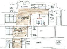 Sketch Section/Details
