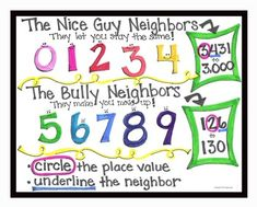 place value chart for rounding | Rounding Numbers & Place Value- Is your Neighbor a Nice Gu