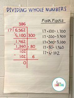 Division Anchor Chart, Math Division, Long Division, Partial Quotient Division, Division Strategies, Teaching Division, Comprehension Strategies, Math Charts, Math Anchor Charts