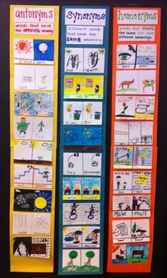 Life in the Grade.This is a great way to show the difference between antonyms, synonyms, and homonyms! It makes a terrific bulletin board or hall display as well! 4th Grade Ela, 4th Grade Writing, 4th Grade Classroom, 4th Grade Reading, Teaching Writing, Student Teaching, Art Classroom, Third Grade, 4th Grade Spelling