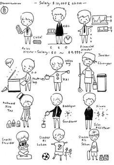 Haha, Lay, Luhan, Sehun