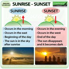 The difference between Sunrise and Sunset in English. #ESL