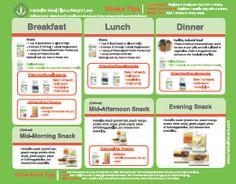 Weekly Diet Plan For Sportsmen