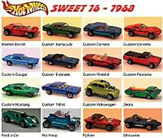 A POP CULTURE ADDICT\'S GUIDE TO LIFE: Hot Wheels = Good, Real Wheels = Scary!!!