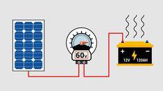Campervan Solar Power 11 Solar Panel Installation, Solar Panels, Van Conversion Project, 100 Watt Solar Panel, Electronics Mini Projects, Solar Inverter, Solar Power System, Campervan, Solar Energy
