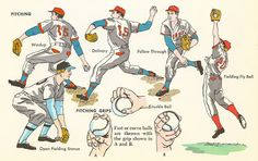 Free printable vintage encyclopedia illustrations: Baseball pitches