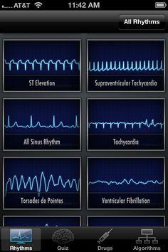 acls drugs cheat sheet | Instant ECG: An Electrocardiogram Interpretation Guide