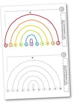 Aide pour la mémorisation des compléments à 10 : pour les visuels, les auditifs et les kinesthésiques.
