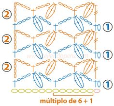 Paso a paso: punto cadena de hojas tejido a crochet