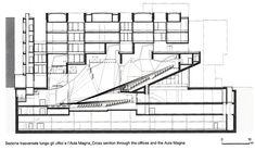 universita luigi bocconi grafton architects - Google Search