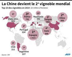 marchè chinoise vin - Cerca con Google