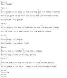 10000 reasons chords pdf c