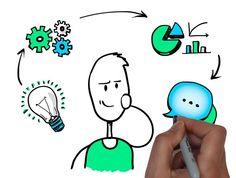 Блог відділу дистанційного навчання ВОІПОПП: відеоскрайбінг