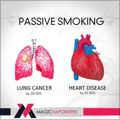 Get a Life and #SwitchTo #Vaporizers it gives you a longer life expectancy!  Check the guide for the prominent cha… | Pinteres…