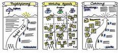 Neuland - Ideen für lebendige Kommunikation