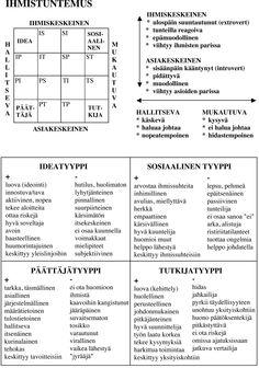 Karl-Magnus Spiik Oy - Minäkuva-arvio Sheet Music, Words, Music Sheets, Horse
