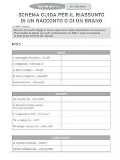 154 Fantastiche Immagini Su Grammatica Italiana Nel 2019 Learning