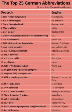 Most common German abbreviations. But: DM = old also common: u. = unter anderem Most common German abbreviations. But: DM = old also common: u. Study German, German English, Learn German, Learn English, Learn French, German Language Learning, Language Study, Learn A New Language, Spanish Language