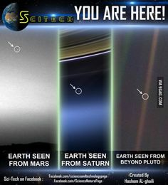 You are here: Earth as seen from various points in the Solar System