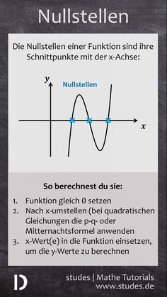 Die Nullstellen einer Funktion | Was ist das und wie kann man sie berechnen? | studes  Mehr Spicker und Erklärungen auf www.studes.de