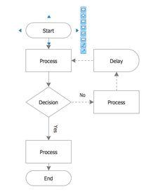 Best Flow Chart Ideas Images On Pinterest Infographics Info - Work process flow chart template