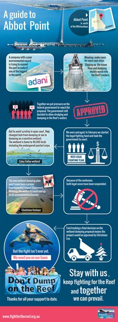 ABBOT POINT infographic_4.12.14 - fight for the reef