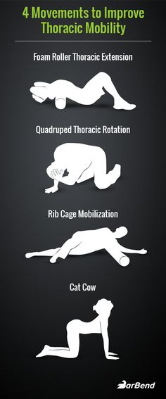 If you're struggling with proper form during squats and deadlifts, there's a chance your thoracic spine isn't as mobile as it should be.