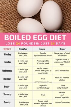 Nowadays, the boiled egg diet is becoming extremely popular since it has helped numerous people worldwide to lose 24 pounds in only 14 days. Because of the fact that obesity is one of the major health issues that people face, in today's article we have provided a diet which will help you to lose w…