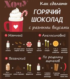 Smoothie Recipes, Snack Recipes, Cooking Recipes, Best Dishes, Food Dishes, Yummy Drinks, Yummy Food, Homemade Hot Chocolate, Cafe Food
