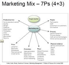 MarketingAuditTemplate  Marketing    Marketing Audit