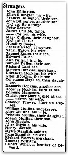 An article about the Mayflower passengers, Milwaukee Journal-Sentinel newspaper article 27 November 1957 Genealogy Sites, Family Genealogy, Family History Book, History Books, Stephen Hopkins, Journey Mapping, May Flowers, New Details, Ancestry