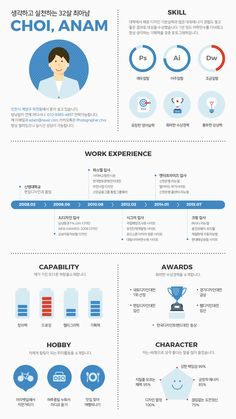 Your resume is one of your best marketing tools. The goal of your resume is to tell your individual story in a compelling way that drives prospective employers to want to meet you. Cv Design Template, Graph Design, Ppt Design, Resume Design, Layout Design, Portfolio Design, Portfolio Layout, Visual Resume, Infographic Resume
