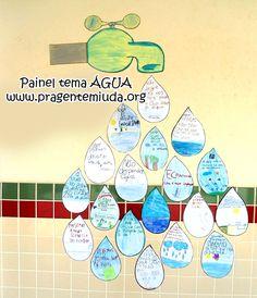 Molde de painel para projeto água | Pra Gente Miúda
