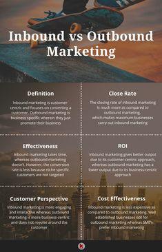Digital Marketing Trends, Digital Marketing Strategy, Inbound Marketing, Sales And Marketing, Marketing Plan, Marketing Tools, Business Marketing, Internet Marketing, Media Marketing