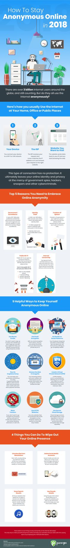 How to Stay Anonymous Online in 2018 #infographic #Internet #HowTo