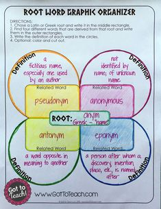 Greek and Latin Roots Free activities and printable for teaching Greek and Latin roots.Free activities and printable for teaching Greek and Latin roots. Teaching Latin, Teaching Vocabulary, Vocabulary Activities, Vocabulary Words, Teaching Reading, Free Activities, Vocabulary Strategies, Listening Activities, Teaching Ideas