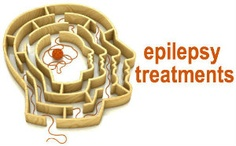 Epilepsy may develop because of an abnormality in brain wiring, an imbalance of nerve signaling chemicals called neurotransmitters, changes in important features of brain cells called channels, or a combination of these.  #Epilepsy #Seizure #RxWiki