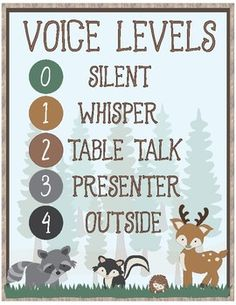 Voice Level Poster Woodland Theme. Woodland Themed Classroom Decoration. Woodland Themed Resources for Teachers.