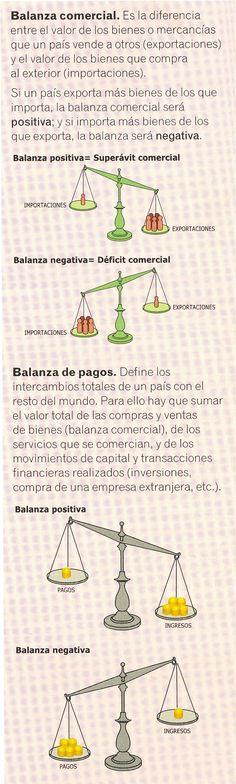 Balanza_comercial_y_de_pagos