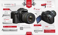 Was zeichnet die Canon EOS 70D aus? Wir haben alle Details zur neuen Spiegelreflexkamera.