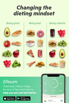 Here are two diet plans with a total value of 1200 calories. From this, you can get an idea of how to build your 1200 calorie diet for weight loss. 1200 Calories, Healthy Tips, Healthy Recipes, Healthy Fats List, Healthy Detox, Healthy Food Choices, Healthy Foods, Menu Dieta, Dieta Detox