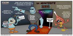 #Statins #Pharmacology
