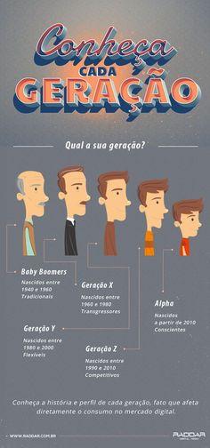 Gerações- baby-boomers-z-y-x-alpha