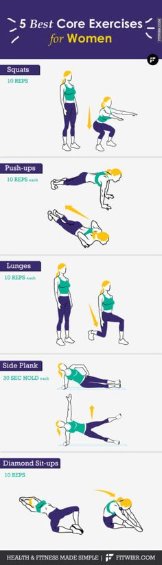 5 Best Core Exercises for Women to Get a Flat Tummy
