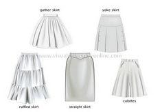 Types of Skirts: Gather, Yoke, Ruffled, Straight & Culottes
