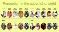 Perception in the advertising world